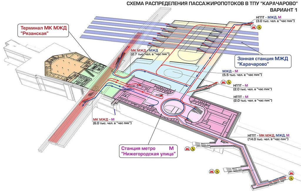 ТПУ «Карачарово»