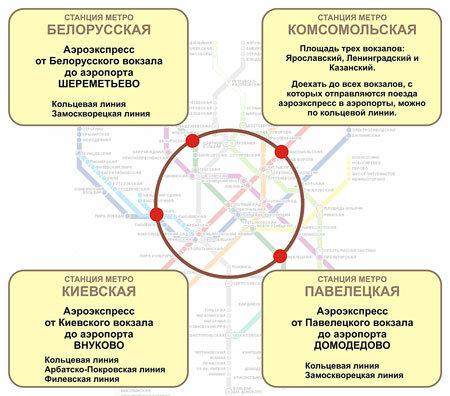 Проложить маршрут, Воспользуйтесь новым удобным сервисом.  В Московский аэропорт Домодедово можно свободно добраться...