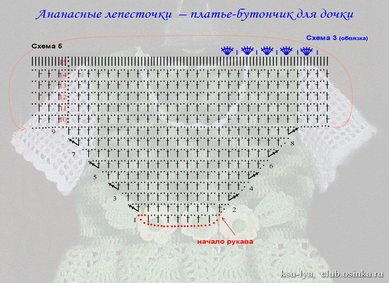 Вязаное платье крючком для маленькой девочки схема