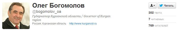 Рейтинг губернаторов-блогеров в твиттере