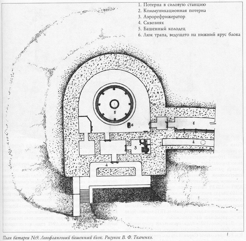 План батареи №9. Левофланговый башенный блок.