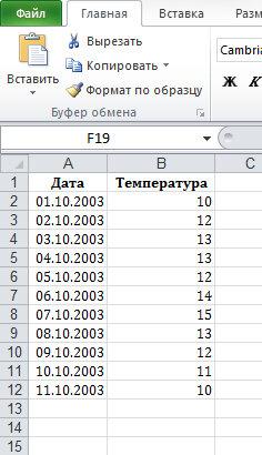 Трюк №52. Как создать диаграмму Excel с динамически изменяемыми данными