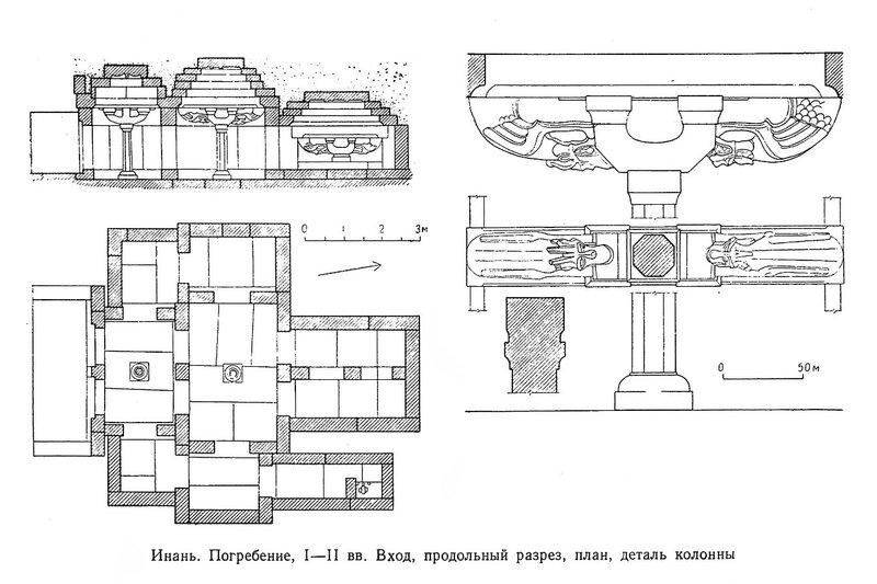 Всеобщая история архитектуры.