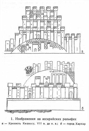 Крепость Кишессу и город Хархар на ассирийских рельефах