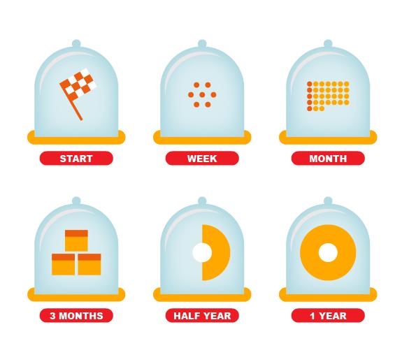 New Habit Rewards - image 8 - student project