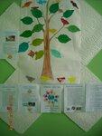 Дерево  добрых  дел  2  класс