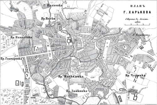 Генплан города Харькова 1876 года
