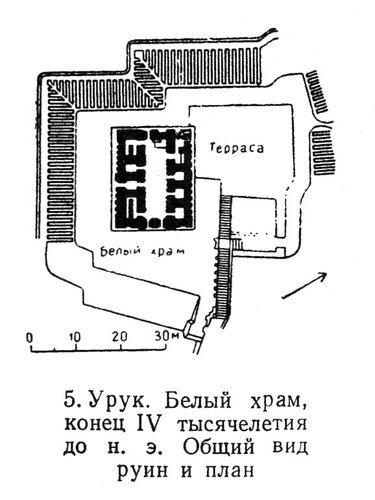 Белый храм в Уруке, план