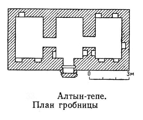 Гробница в Алтын-тепе, план