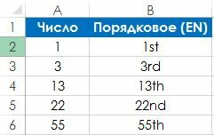 Рис. 104.1. Использование формулы для выражения числа в качестве порядкового