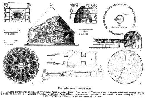 Погребальные сооружения на территории Турции, чертежи
