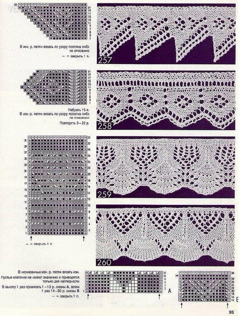 Схемы вывязывания каймы спицами