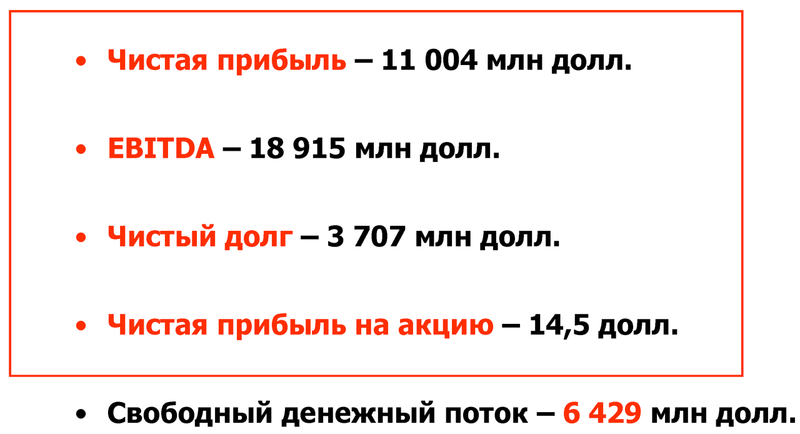ЛУКОЙЛ: итоги 2012 г., презентация