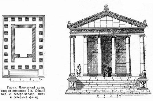 Храм в Гарни, план, фасад