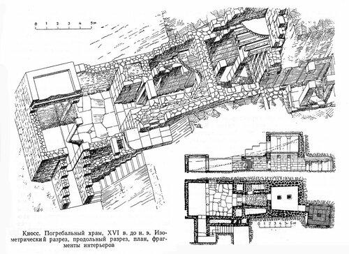 Погребальный храм в Кноссе, чертежи