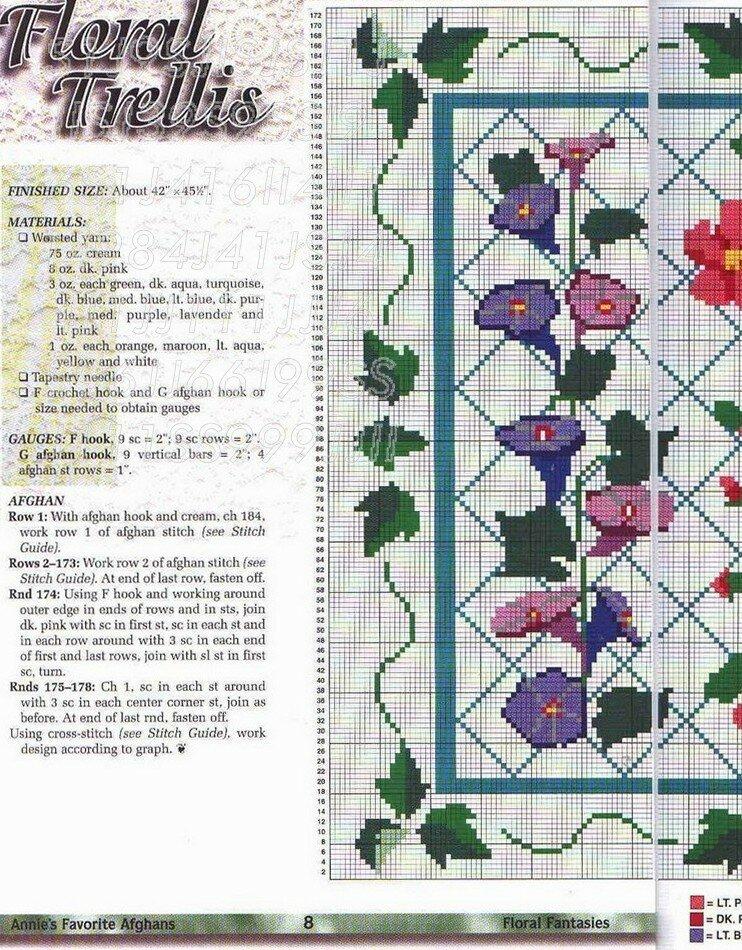 Плед тунисским вязанием схемы 78