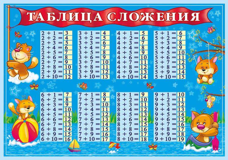 Шпаргалка Первокласснику