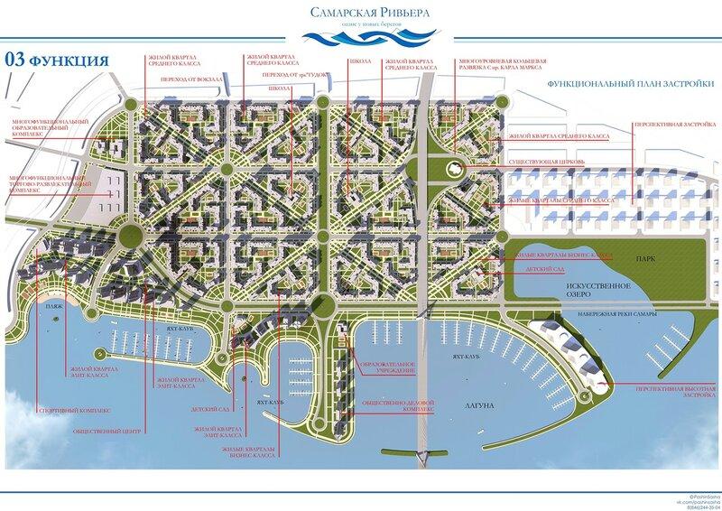 Проект жилого района «Самарская Ривьера»