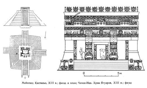 Храм Ягуаров в Чичен-Ица, чертежи