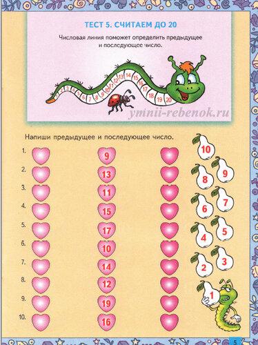 Таблицы Шпаргалки По Математике