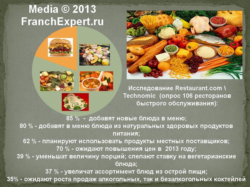 Тенденции развития ресторанного бизнеса в 2013 году