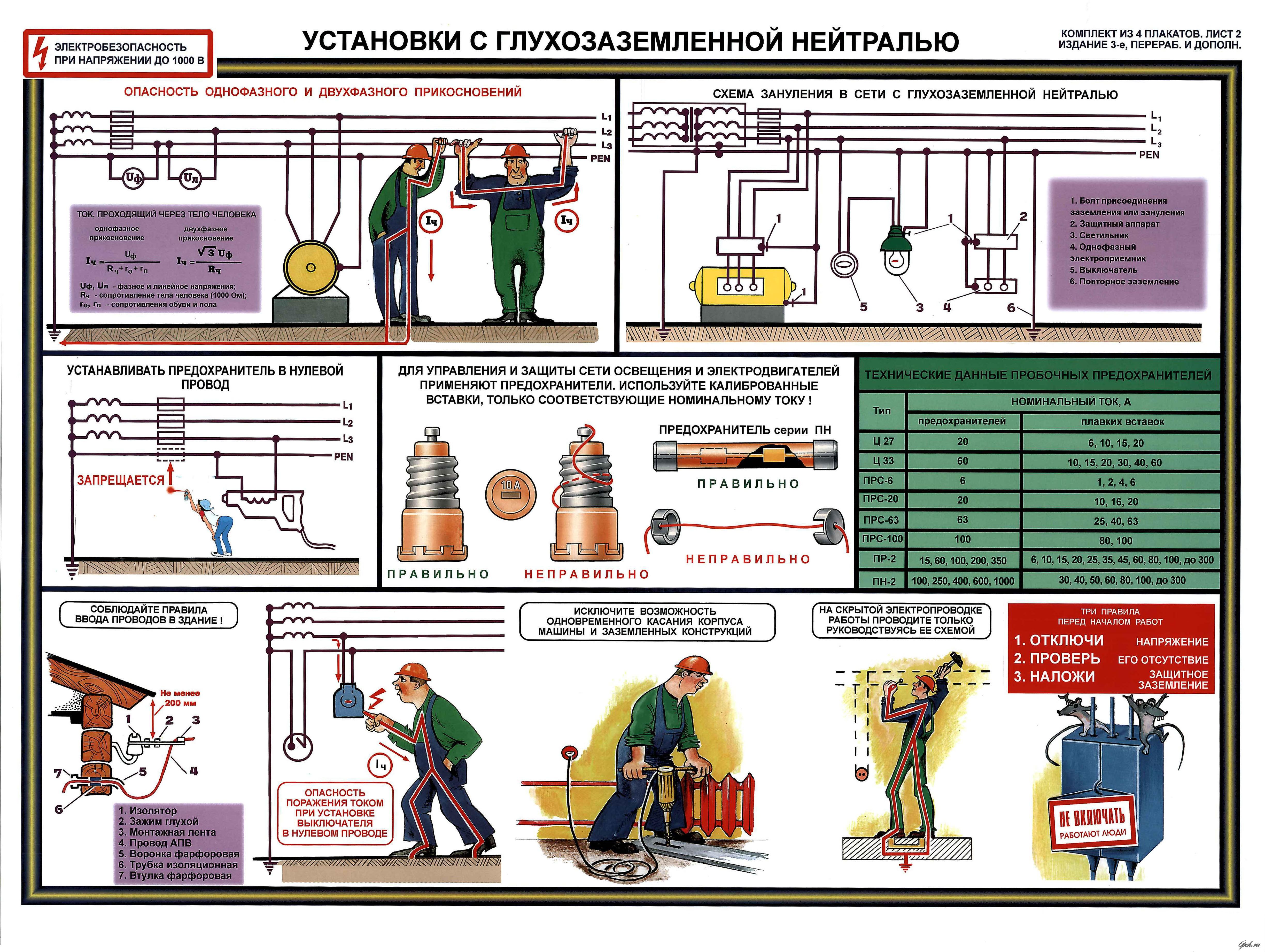 Техника безопасности на электробезопасности электробезопасность в вопросах и ответах для локомотивных бригад