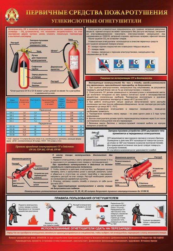 инструкция по мерам пожарной безопасности в школе - фото 5