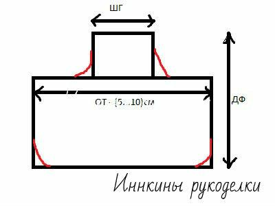 Схема выкройки фартука