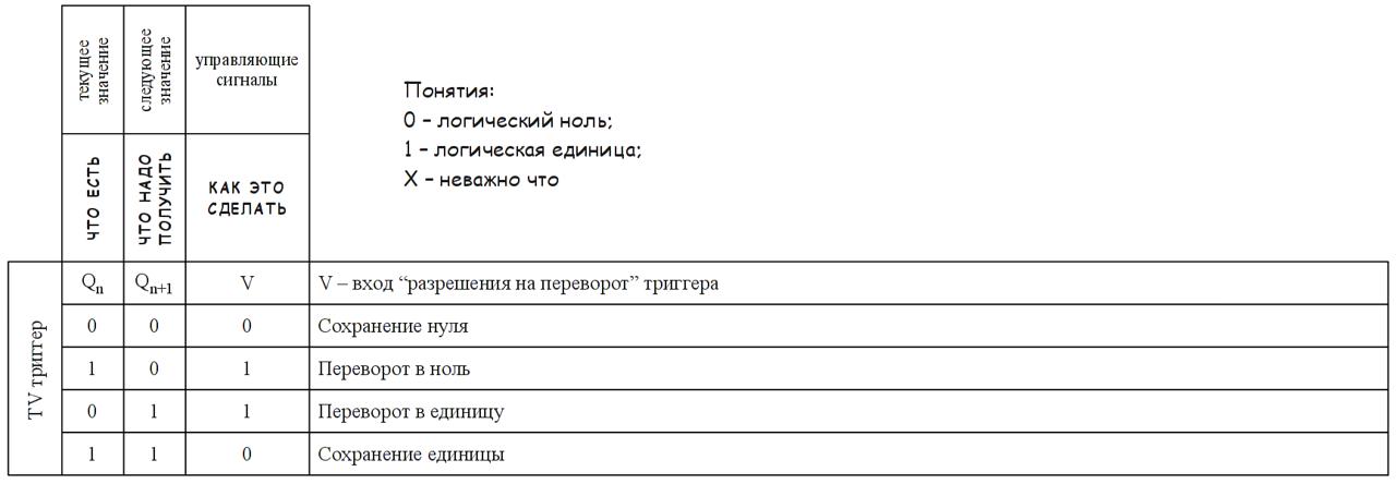 КУРСОВЫЕ РАБОТЫ 2012. Пояснения к вариантам заданий.