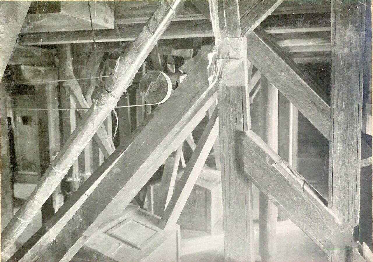 Мучной приемник вальцево-механической мельницы купца Каримова.Пржевальск. 1914