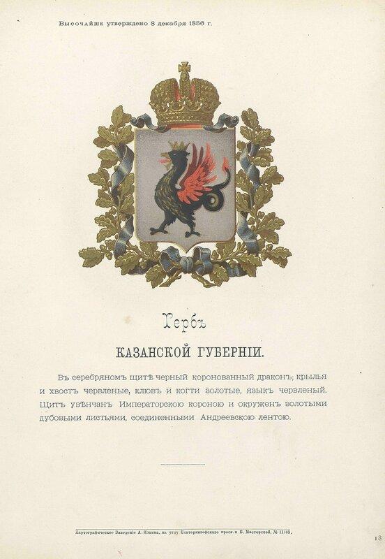 Казанская губерния 1880 год