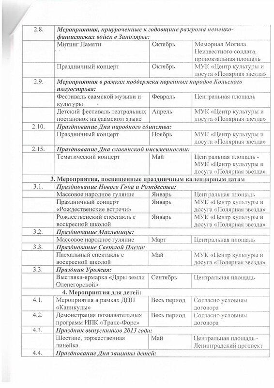 mz2013-2015-21