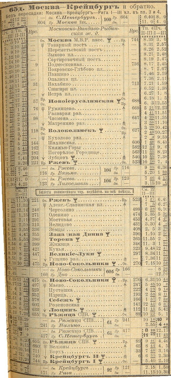 Расписания движения поездов на лето 1903 года