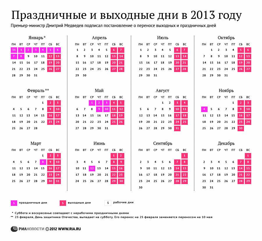 Лунный календарь стрижек на 27 октября