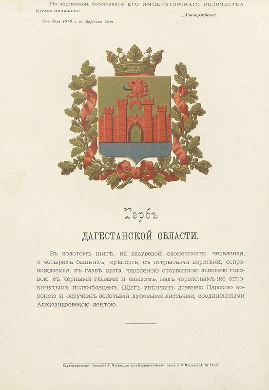 Дагестанская область 1880 год
