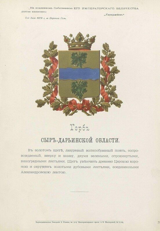 Сыр-дарьинская область 1880 год