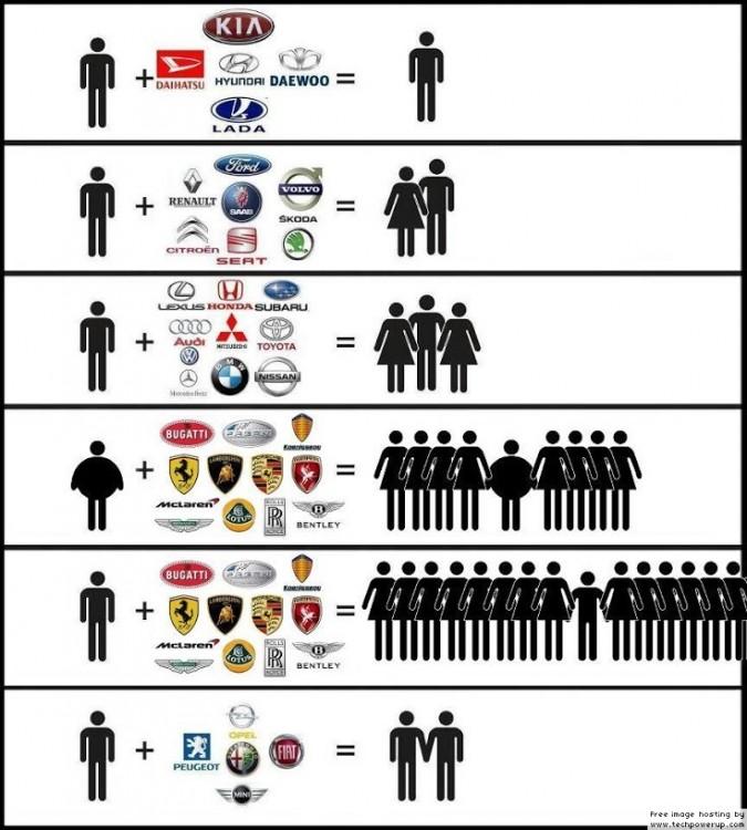 Авто инфографика