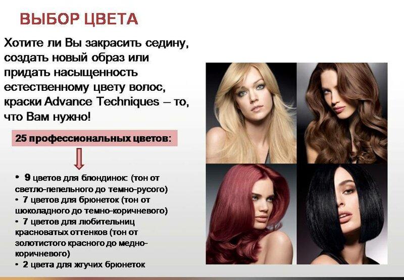 Краски для волос от Avon