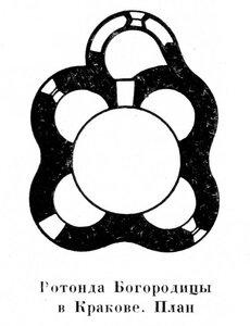 Ротонда Богородицы в Кракове, план
