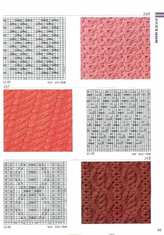 """【引用】306照片""""轮辐""""不同的花纹 - 枫林傲然 - ."""