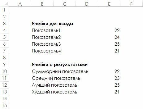 Рис. 43.1. На этом листе есть ячейки для ввода вверху и ячейки с формулами, расположенные ниже