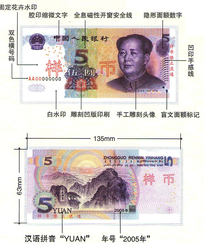 степени защиты китайской валюты