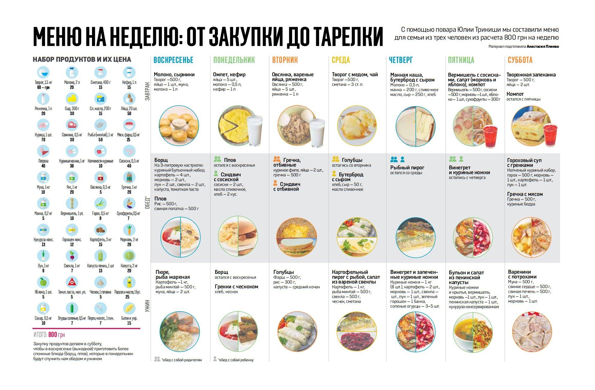 диета 9 меню на неделю с рецептами