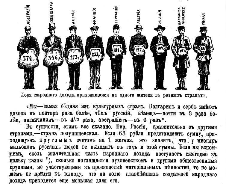 """Скан странички книги Рубакина""""Россия в цифрах. 1912 год."""""""