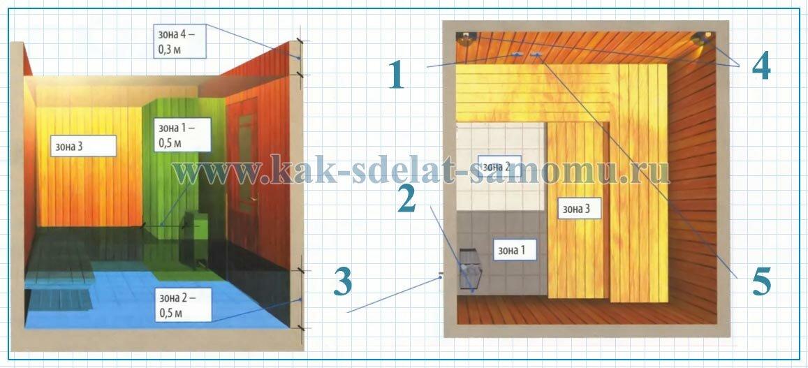 Рубин телевизор 55fs10tp схема
