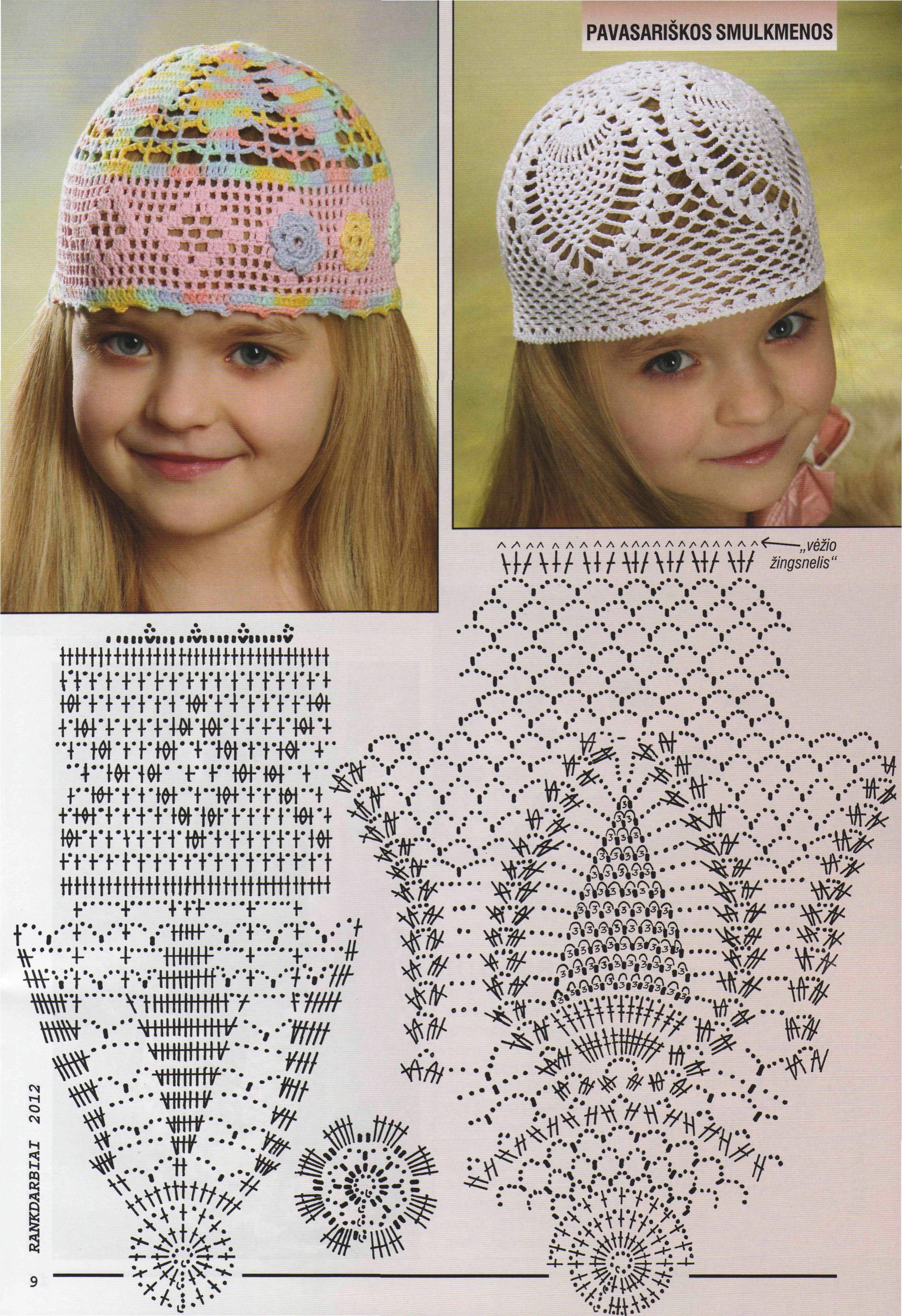 Детские шапочки на лето крючком схемы