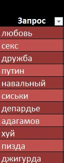 ЖЖсты, что с Вами? Сиськи обогнали Путина