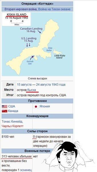 Как американцы на остров Киска завоёвывали