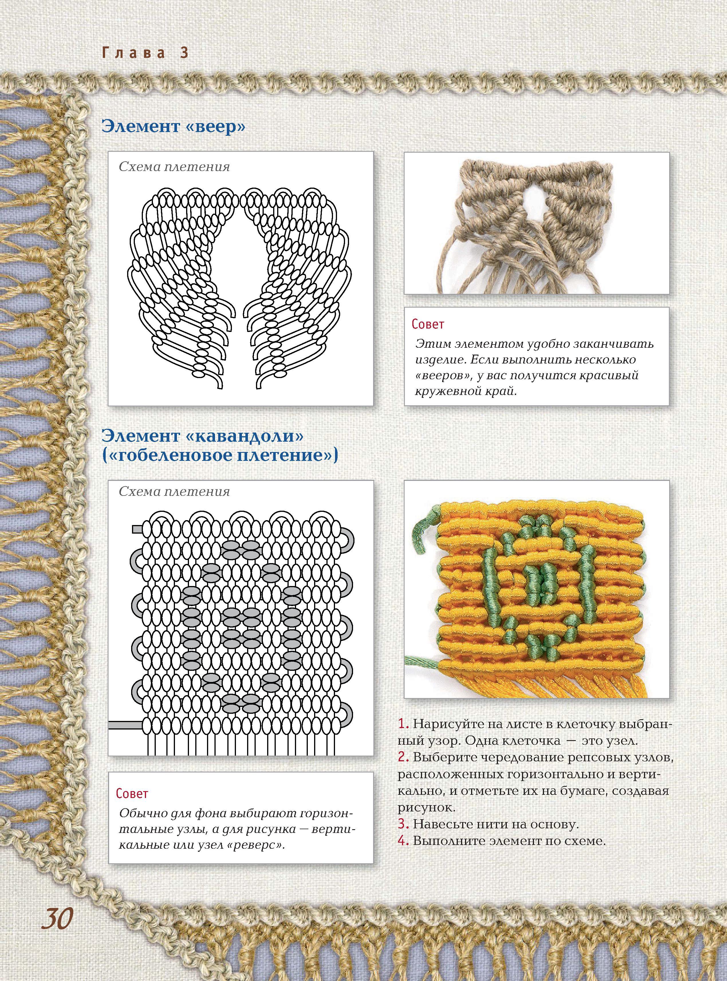 Макраме схемы плетения ковриков