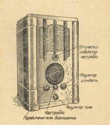 Приёмник СВД-М (1948г.) 0_13659d_558b24b9_orig